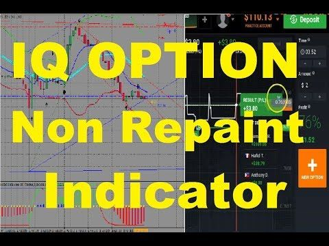 Iq Option Non Repaint Indicator 95 Winning Ratio Iq Option 2019