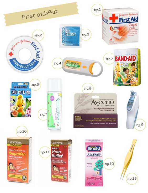 first aid kid essentials for your little ones - might tweak a bit but good start.  Like the idea of a travel first aid kit (duh, why didn't I think of that?)