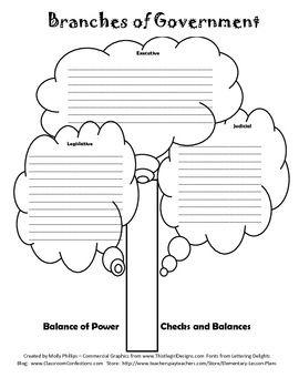 Printables Branches Of Government Worksheet facts 3 branches and student on pinterest this worksheet helps students learn about the of government theyll have