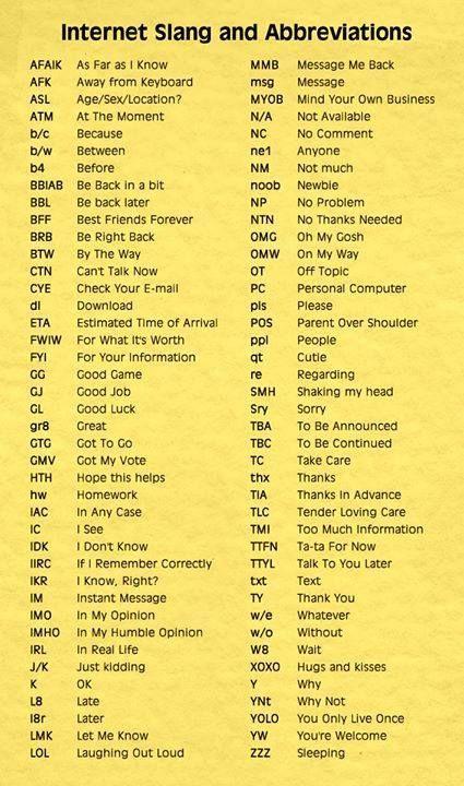 Englische Abkurzungen Und Akronyme Englische Abkurzungen Englisch Lernen Grammatik Wortschatz Englisch