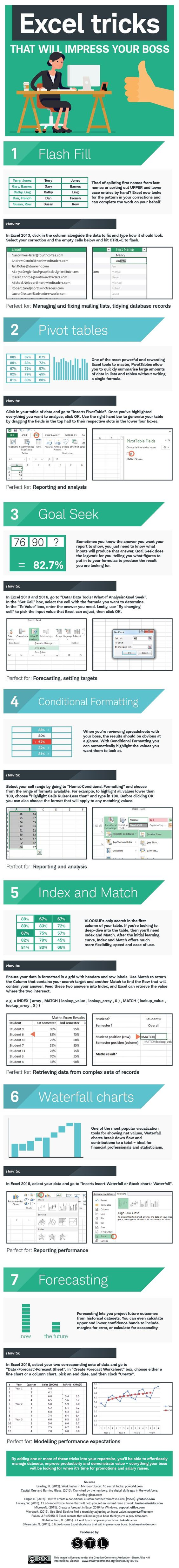 These Excel tricks will save you time and impress your boss - #infographic
