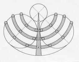"""Résultat de recherche d'images pour """"sephiroth schéma"""":"""