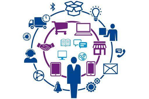 Das Omni-Business-Modell: nahtlose Integration aller Geschäftsprozesse durch neue Technologien und mit dem Kunden als Mittelpunkt | KPMG | DE