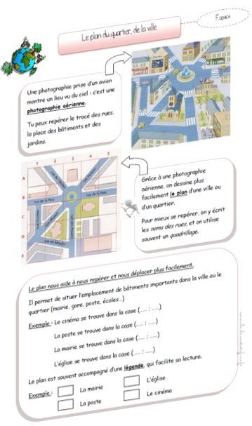 Le plan d 39 un quartier d 39 une ville la classe de define for Les plans de lowe