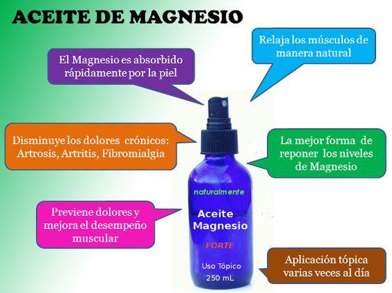 Aceite de Magnesio