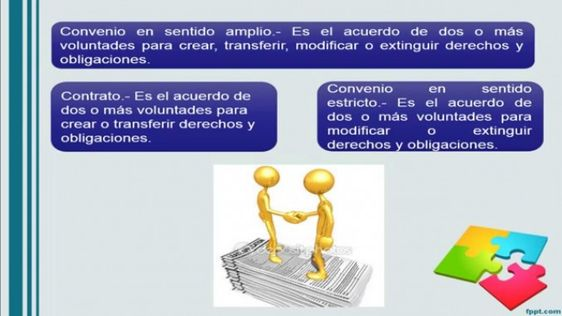 Cuadros Comparativos De Tipos De Sociedades En Argentina Cuadro Comparativo Convenios Contrato Tribunal De Justicia