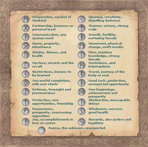 Runes- Sie können Ihre eigenen Runen aus Kürbiskernen oder auch Glasperlen machen (sie billig an Kunsthandwerksläden).