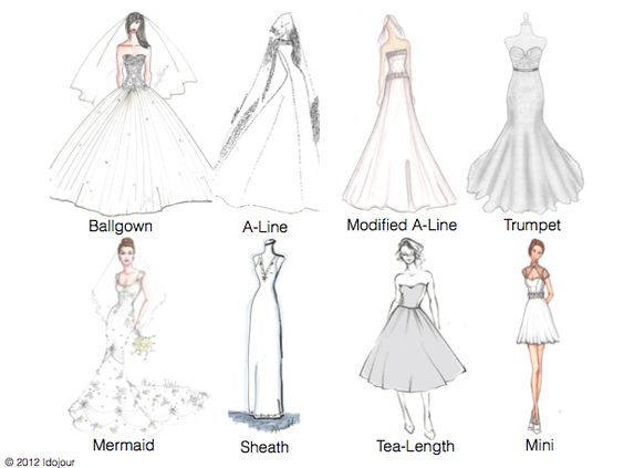 These Are The Basic Types Of Dress Silhouettes Helpful