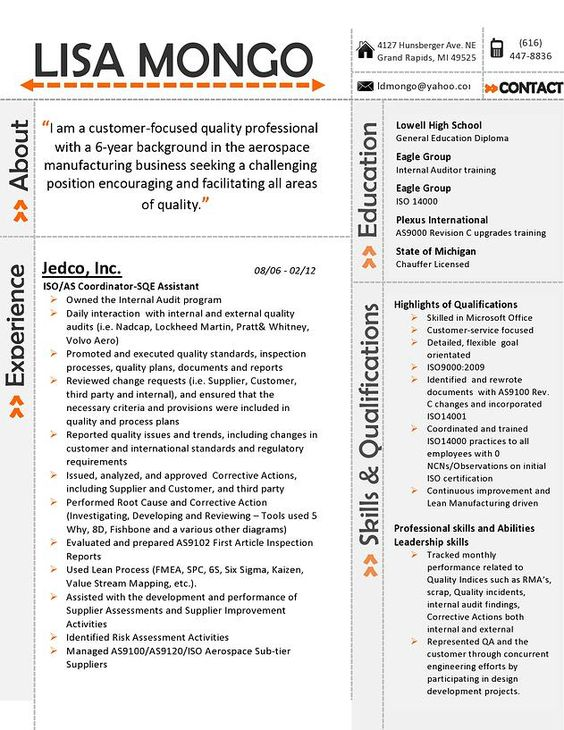 Resume and Cover Letter Templates with Rubrics Cover letter - pictures of cover letters for resumes