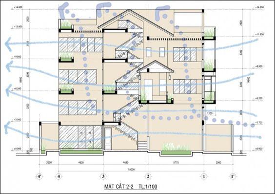 Cây xanh và giếng trời được hiện diện khắp nơi trong ngôi nhà tạo nên những hiệu quả không gian ấn tượng, tiện nghi