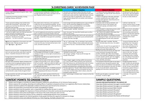 A Christmas Carol Aqa Differentiated Revision Sheet