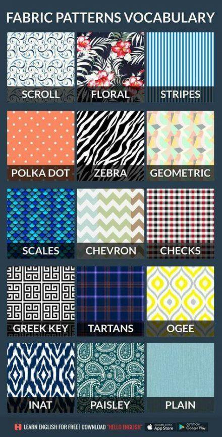 Clothes Patterns Vocabulary 33 New Ideas Fashion Vocabulary Clothing Fabric Patterns Textile Pattern Design Fashion