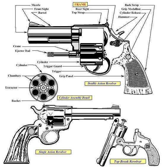Revolver Pistol Diagram Wire Data