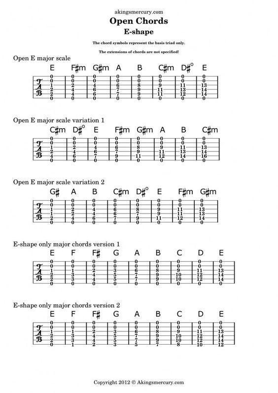 Open Guitar Chords - E-Shape
