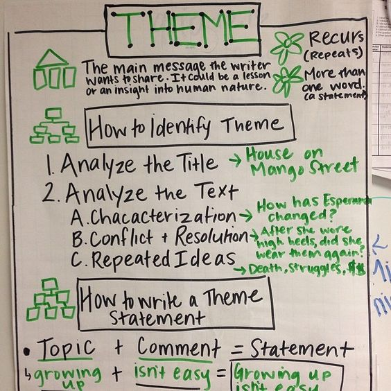 Analyzing and exploring common themes in short stories?