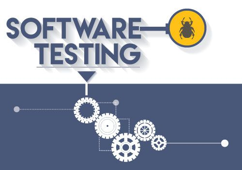Testing will be necessary for making the software defect free. For more details visit http://testbytes.net/blog/role-of-software-testing-in-software-development/