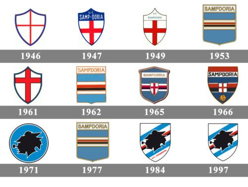 History Sampdoria Logo Soccer Logo Football Logo Retro Football
