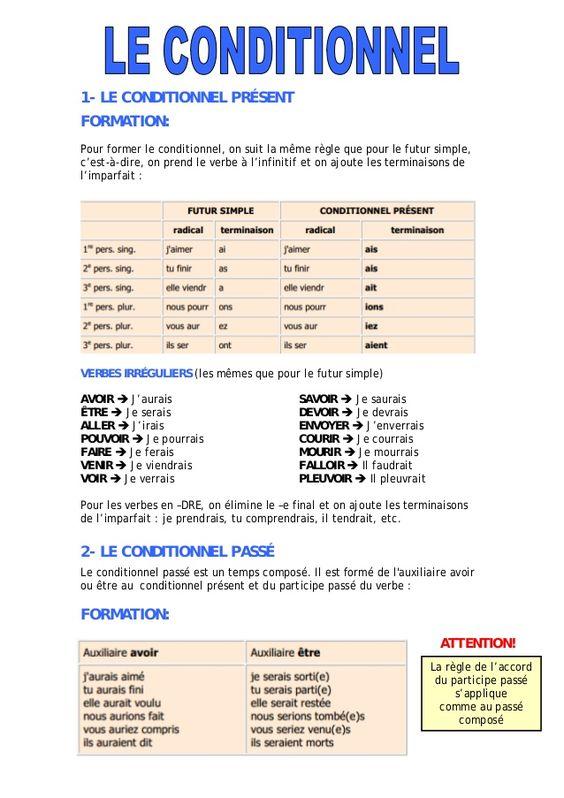 le verbe essayer a limparfait Le verbe essayer = يَـــســعــى -----verbes trilitères sains (forme i, dite « simple » ou « nue ») - le verbe assimilé الفعل.