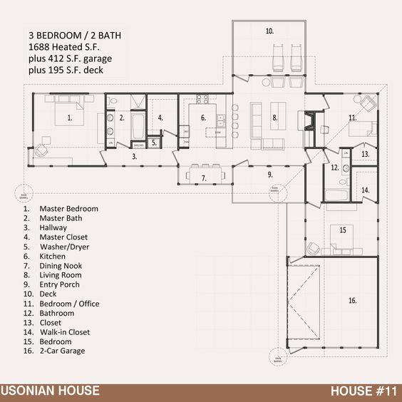 Usonian House Plan Architecture Pinterest House