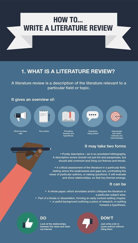 dissertation introduction and literature review The structure of a literature review a literature review should be structured like any other essay: it should have an introduction, a middle or main body, and a conclusion.