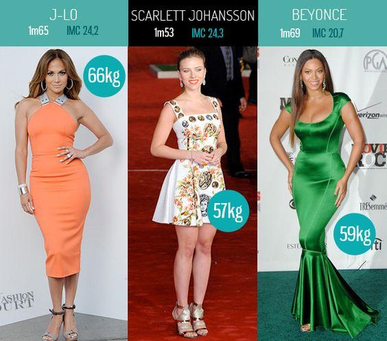 Le vrai poids des stars les c l brit s sur la balance stars - Rihanna poids taille ...
