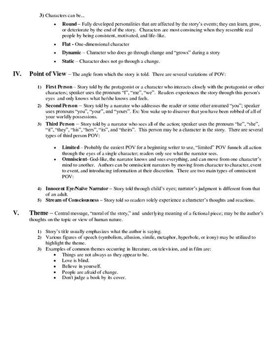 characterization essay examples