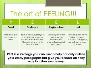 Writing Your Essay   UNSW Current Students Free Essays and Papers How to Write an Analytical Essay  Example  Topics  Outline Analytical Essay Outline
