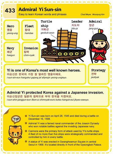 (433) Admiral Yi Sun-sin