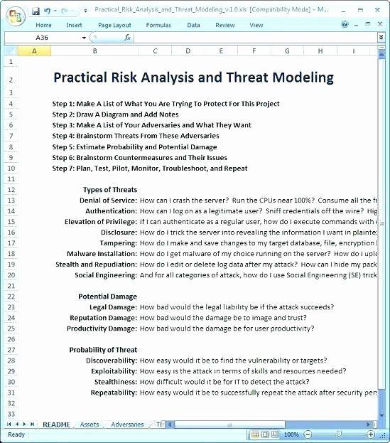 Network Risk Assessment Template In 2020 Risk Analysis