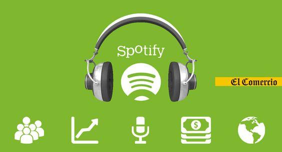 Spotify en números - ThingLink