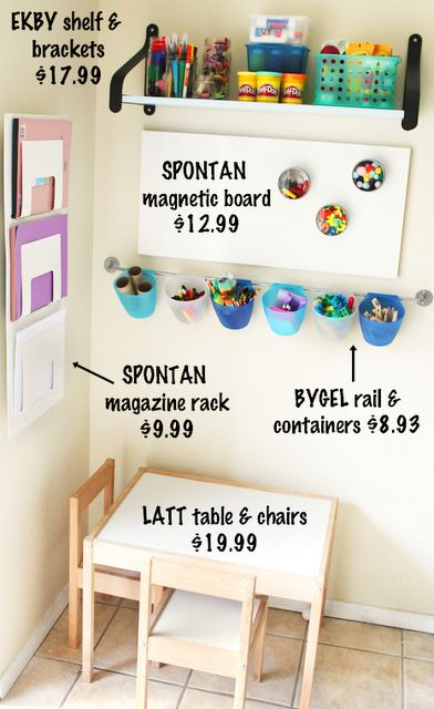 $100 for an Ikea craft corner. great for small spaces: Magazine Rack, Kids Room, Kidsroom, Art Center