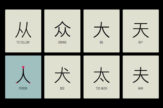 Illustrated Characters Make Learning The Chinese Language Easier - DesignTAXI.com: