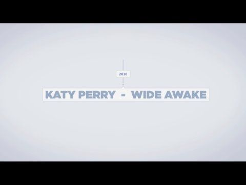 First music video featuring a Facebook timeline? Katy Perry - Wide Awake #SignOfTheTimes