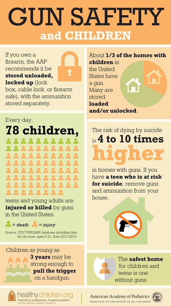 The American Academy of Pediatrics (AAP) advises that the safest home for a child is one without guns.