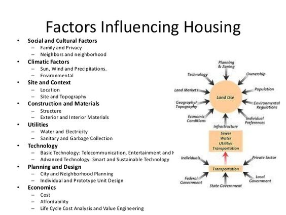 housing-research-academia-informing-profession-9-638.jpg (638×479)
