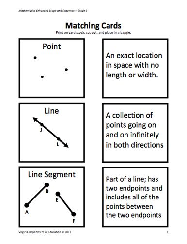 Points Line Segments Lines And Rays Worksheets - Thedesigngrid