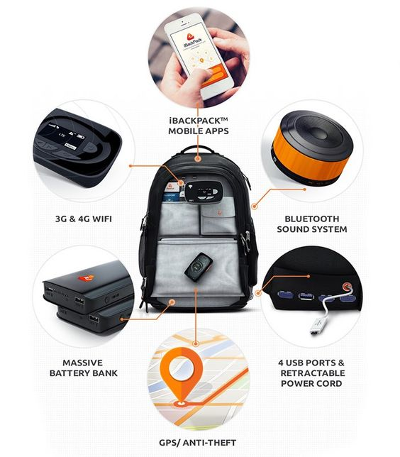 iBackPack, Designed To Be The Ultimate Gadget Bag - Designed by Doug Monahan the iBackPack has been created to provide users with a next-generation backpack that is also equipped with a Bluetooth speaker, antitheft system as well as its own mobile companion application that is supported by Android and iOS devices. | Geeky Gadgets
