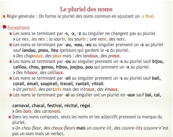 Pluriel Chou Fleur Idee D Image De Fleur