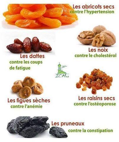 Essayer de consommer des fruits secs