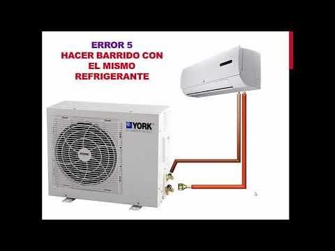 Tipos de sistemas de aire acondicionado