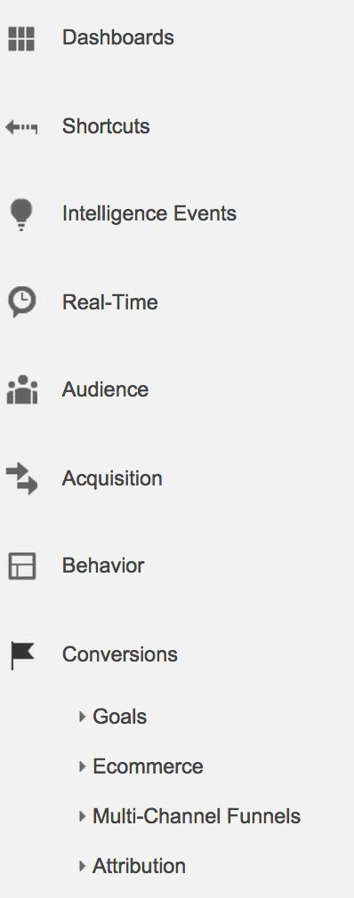 How to Increase Your Conversions Using Google Analytics Conversions Reports