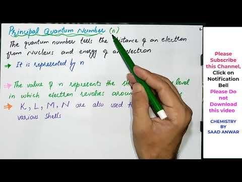 Quantum Numbers Principal Quantum Number Azimuthal Quantum Number Subshe Quantum Principal Numbers