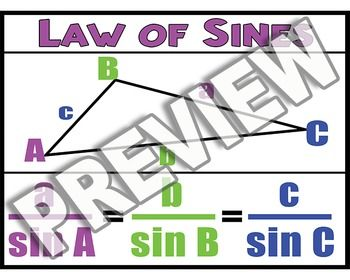 A visual to help students remember the formulas for Law of Sines. Great for use in Precal!This image can be inserted into a word document or power point slide of any size and can be printed up to 18 x 24 with good resolution.You are getting the jpg file downloaded - you will have to print the poster/sign yourself.If you would like a similar poster with different color scheme, please send me a message - I can create anything custom!https://www.teacherspayteachers.com/Store/Slowry-Designs