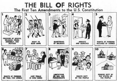 "Cartoon of the Bill of Rights depicting the first 10 Amendments to the US Constitution. From a 1971 Teacher's Guide transparency for ""Young ..."