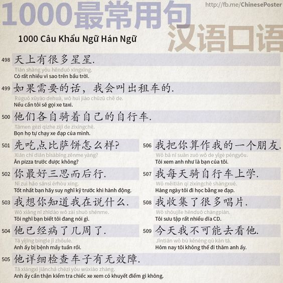 1000 Chinese Sentences In Daily Life Part 33