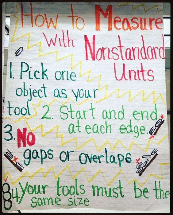 Measurement with non-standard units anchor chart (first grade)
