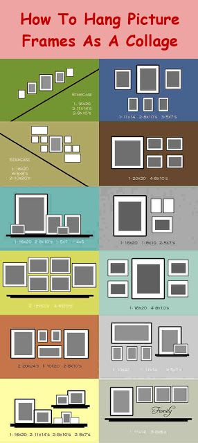 How to Hang Picture Frames as a Collage .: