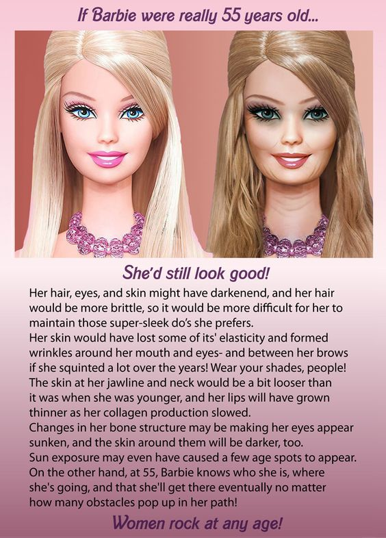 Barbie at 55 with details of Photoshop age progression.