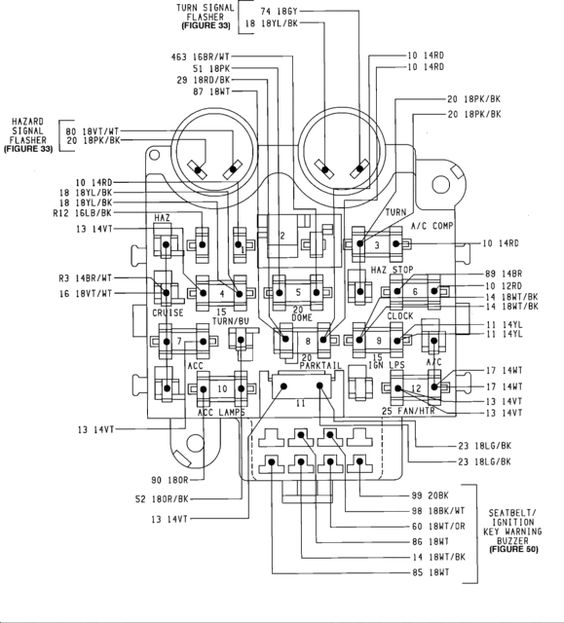 4930ce0b7c42b030fc54ecc8f31f0691 clocks radios 1990 yj fuse for radio and clock?????? jeepforum com jeep yj YJ Fuse Box Diagram at readyjetset.co