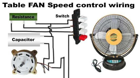 Ceiling Fan Controller Wiring Diagram Free Download